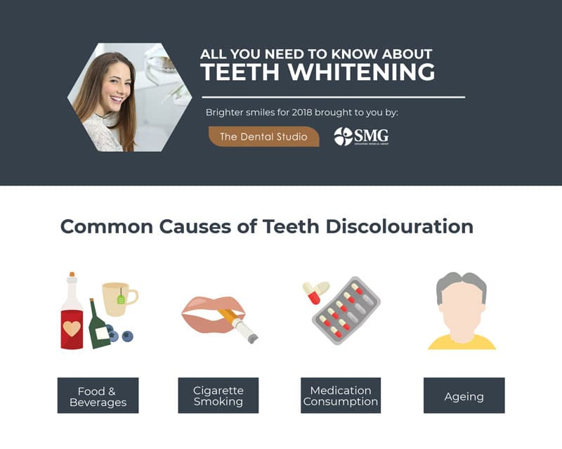 common causes of teeth discolouration